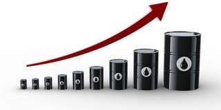 De crisis van de olie Royalty-vrije Stock Afbeelding