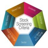 De Criteriagrafiek van het voorraadonderzoek Stock Foto's