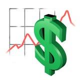 De cursus van de dollar Stock Afbeelding