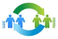 De cyclus van de cliënt en van de leverancier royalty-vrije illustratie