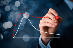 De Cyclus van het productleven Stock Foto's