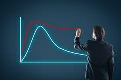 De Cyclus van het productleven stock foto