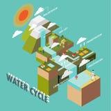De cyclus van het water royalty-vrije stock afbeeldingen