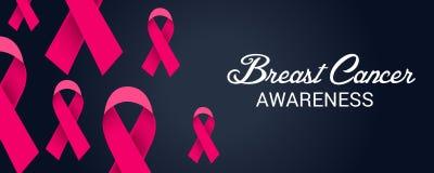 De dag van borstkanker Royalty-vrije Stock Afbeelding