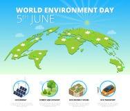 De dagconcept van het wereldmilieu Besparingsaard en ecologieconcept Vector lineaire bomen, elektrische auto, alternatieve energi Stock Fotografie