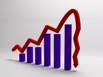 De daling van de prijs Stock Foto