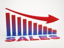 De Daling van de verkoop met pijlsymbool (conceptenbeeld) Stock Foto