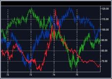 De diagrammen van de voorraad Royalty-vrije Stock Foto