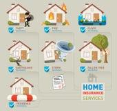 De dienstenillustratie van de huisverzekering Royalty-vrije Stock Afbeelding