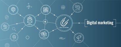 De digitale Binnenkomende Marketing Vectorpictogrammen van de Webbanner w met CTA, Gr. stock illustratie