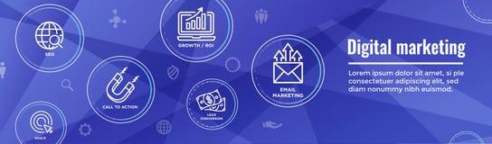 De digitale Binnenkomende Marketing Vectorpictogrammen van de Webbanner w met CTA, Gr. vector illustratie