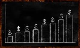 De Dollarschets van de investeringsgrafiek op bord Royalty-vrije Stock Foto's
