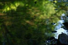 De donkere achtergrond van de waterbezinning Royalty-vrije Stock Foto's
