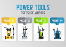 De drukwasmachines slaan Vlakke Vectorwebbanner op stock illustratie