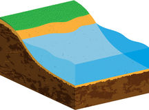 De dwarsdoorsnede van de aarde met waterbron Royalty-vrije Stock Fotografie