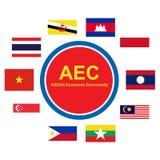 De Economische Gemeenschap van ASEAN, AEC bedrijfsleven forum, voor binnen aanwezig ontwerp Royalty-vrije Stock Afbeelding