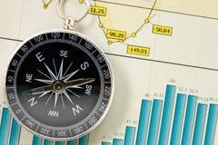 De economische groeigrafieken en kompas Royalty-vrije Stock Afbeeldingen