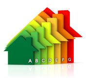De Efficiency van de energie Royalty-vrije Stock Foto's