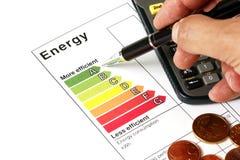 De efficiency van de energie Royalty-vrije Stock Afbeeldingen