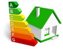 De efficiencyconcept van de energie Stock Foto