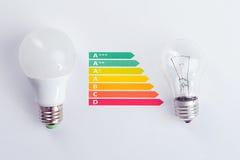 De efficiencyconcept van de energie Stock Foto's