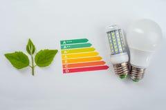 De efficiencyconcept van de energie Royalty-vrije Stock Foto