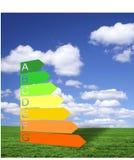 De efficiencyklasse van de energie Stock Afbeeldingen