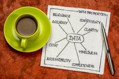 De eigenschappen van gegevens - informatieconcept royalty-vrije stock afbeeldingen