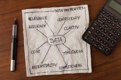 De eigenschappen van gegevens - informatieconcept royalty-vrije stock foto's