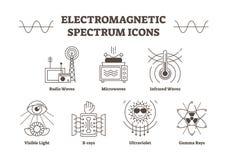 De elektromagnetische vectorpictogrammen van het spectrumoverzicht De creatieve inzameling van wetenschapstekens Royalty-vrije Stock Afbeelding
