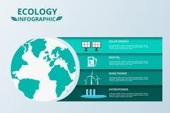 De elementen en het malplaatje van duurzame energieinfographics Het concept van de ecologie Royalty-vrije Stock Foto's