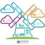 De elementen van Infographic Landbouwbedrijf Stock Foto