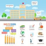 De elementen van onderwijsinfographics stock illustratie