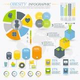 De Elementeninzameling van zwaarlijvigheidsinfographic Stock Fotografie