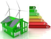 De energie van het huis - besparingsconcept Royalty-vrije Stock Afbeeldingen