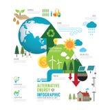 De energie van Infographiceco van het wereldconcept met pictogrammenvector Stock Afbeelding
