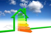 De energieefficiency van het huis Stock Foto