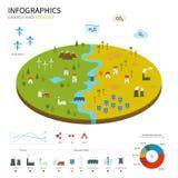 De energieindustrie en ecologie vectorkaart Stock Foto's