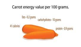 De energiewaarde van de wortelen Royalty-vrije Stock Afbeeldingen