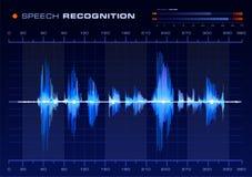 De Erkenning van de toespraak Stock Foto's