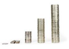 De escalatie van kosten Royalty-vrije Stock Afbeeldingen