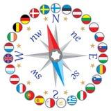 De EU tegen het kompas Stock Foto's