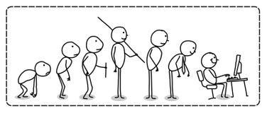 De Evolutie van de Gebruiker van de computer Stock Afbeeldingen