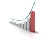 De exponentiële groei Stock Foto