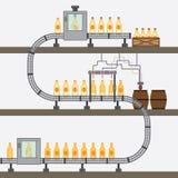 De fabriek van het bier stock illustratie