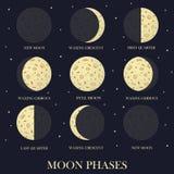 De fasen van de maan in de nacht spelen hemel mee stock illustratie