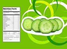 De feiten van de komkommervoeding Stock Afbeeldingen