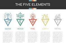 De fem beståndsdelarna av naturen med linjen gränsabstrakt begrepptriangel utformar symbolstecknet Vatten, trä, brand, jord och m stock illustrationer