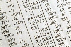 De financiële cijfers van de krant Royalty-vrije Stock Fotografie
