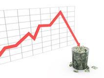 De financiële emmer van het crisisafval Royalty-vrije Stock Afbeelding